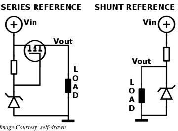 how to select voltage references