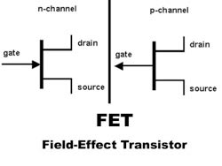 Transistors: What Is The Difference Between BJT, FET And MOSFET ...