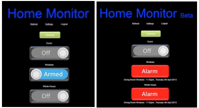 Home monitor system with Raspberry Pi