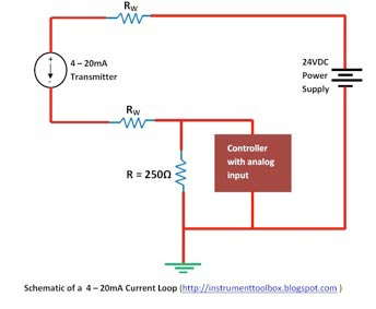 4 20 ma current loop what is a 4 20 ma current loop? west florida components 4-20ma pressure transducer wiring diagram at creativeand.co