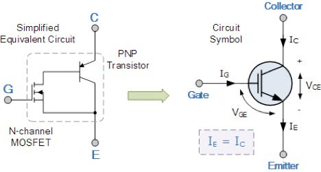 what are IGBT?